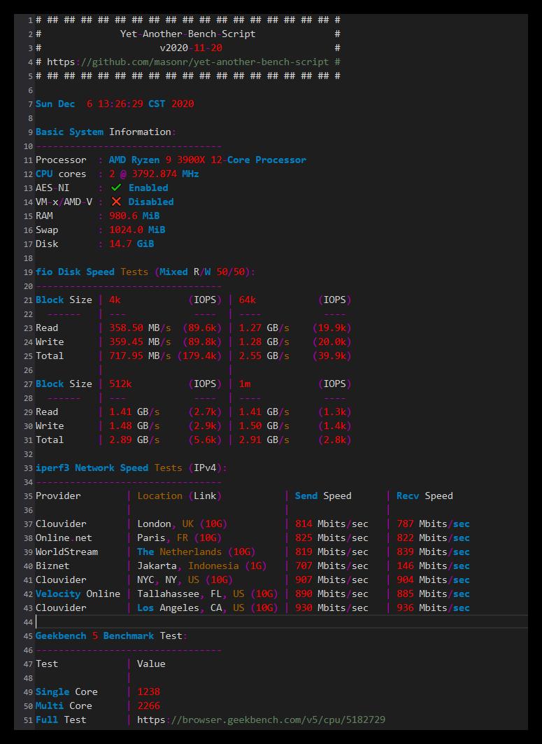 图片[3]-AlphaVPS 2020黑五特价15欧年付洛杉矶 AMD Ryzen9 主机数据-G-Suite