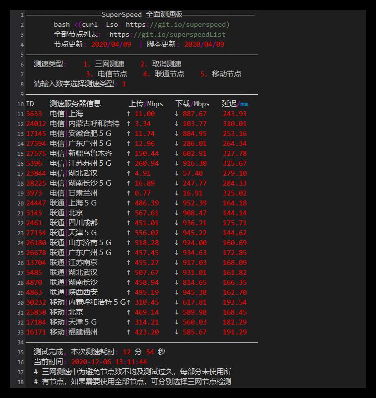 图片[4]-AlphaVPS 2020黑五特价15欧年付洛杉矶 AMD Ryzen9 主机数据-G-Suite