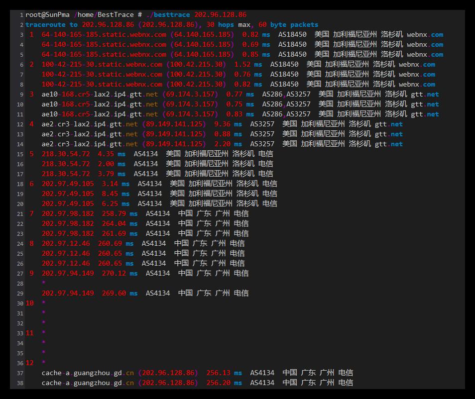 图片[5]-AlphaVPS 2020黑五特价15欧年付洛杉矶 AMD Ryzen9 主机数据-G-Suite