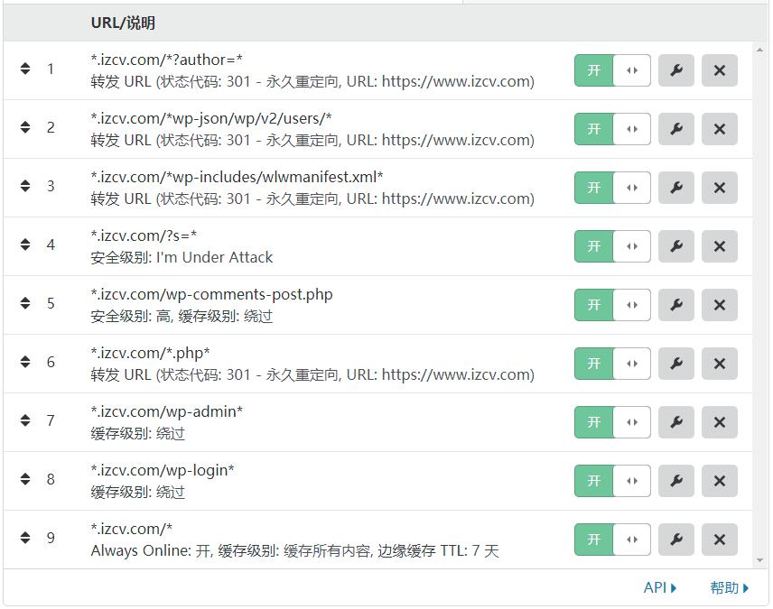 图片[8]-Cloudflare 页面缓存(Page Rules)优化WordPress全站缓存配置规则-G-Suite