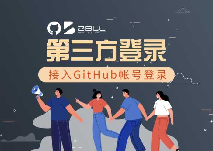 Zibll子比wordpress主题-第三方登录-网站接入Github登录图文教程-G-Suite