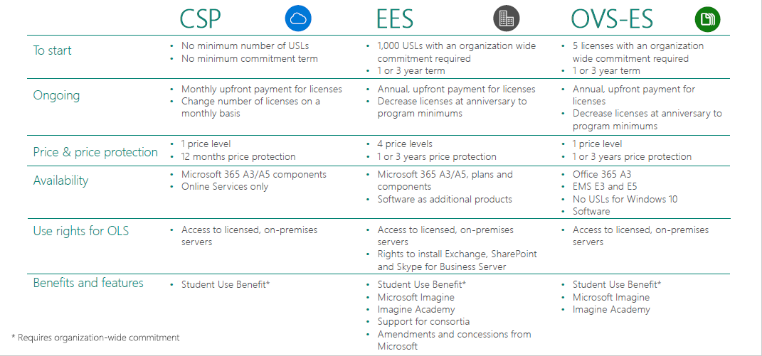图片[9]-微软office365教育许可计划-G-Suite
