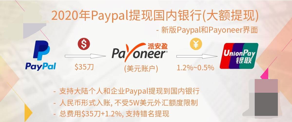 图片[2]-PayPal提现:2021年PayPal转账万里汇香港账户提现国内银行-G-Suite