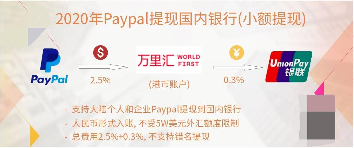 图片[7]-PayPal提现:2021年PayPal转账万里汇香港账户提现国内银行-G-Suite